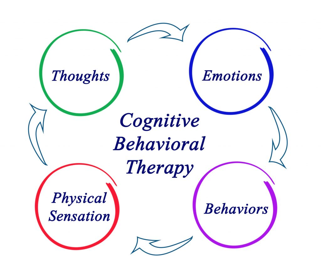 cognitive behavioral therapy aiea hi